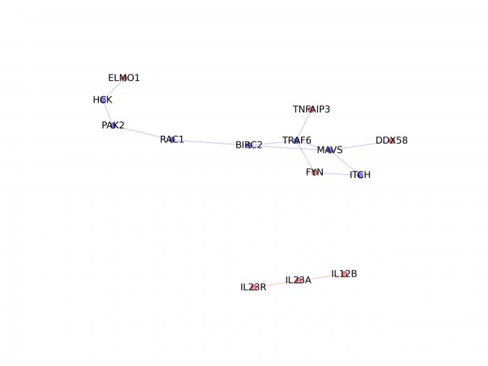 TestMEAGA plot.png